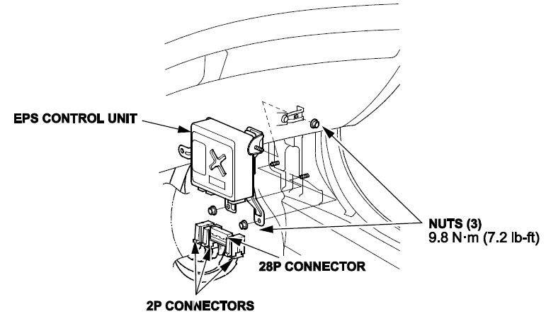 Warranty Extension: Electric Power Steering With DTC 32-09