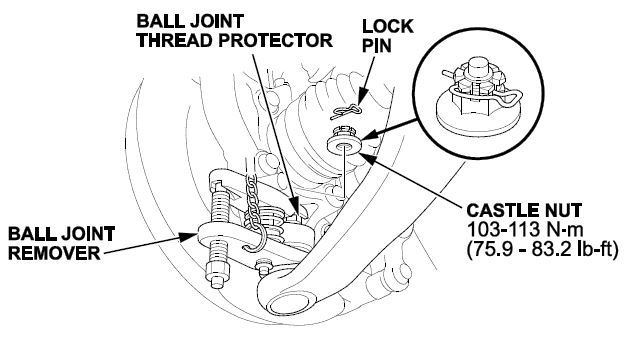 Warranty Extension: 2009-2014 Honda Pilot Front Suspension