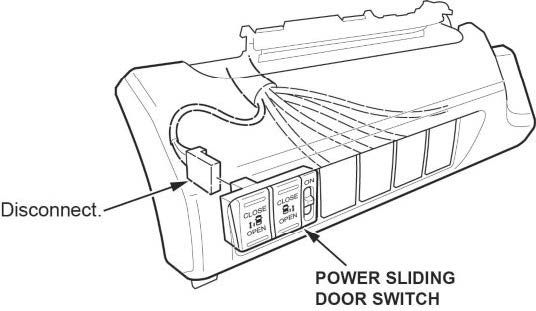 Safety Recall: Power Sliding Door Rear Latches