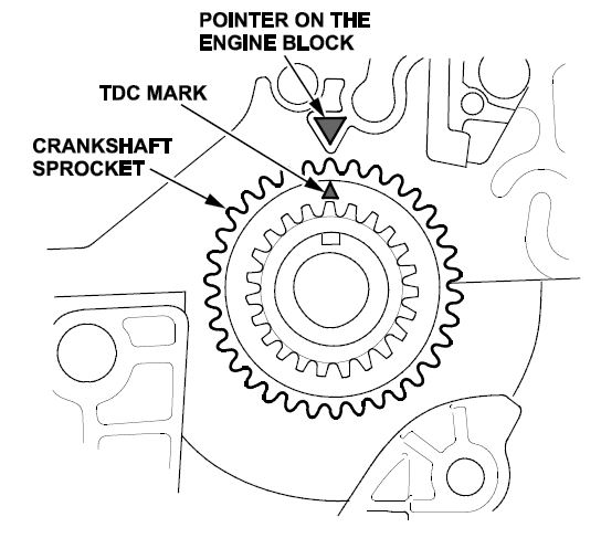 Warranty Extension: Sticking Rings Resulting in High