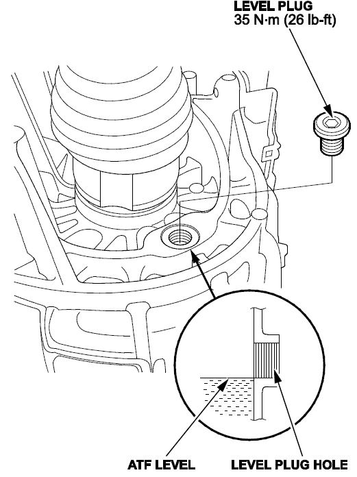 Transmission End Cover Leaks (9-Speed A/T)