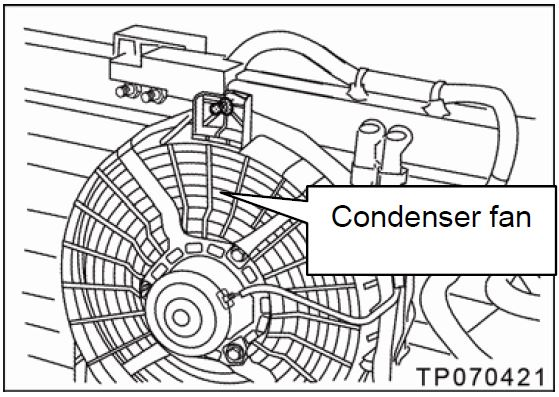 Engine Overheats and/or Condenser Fan is Inoperative