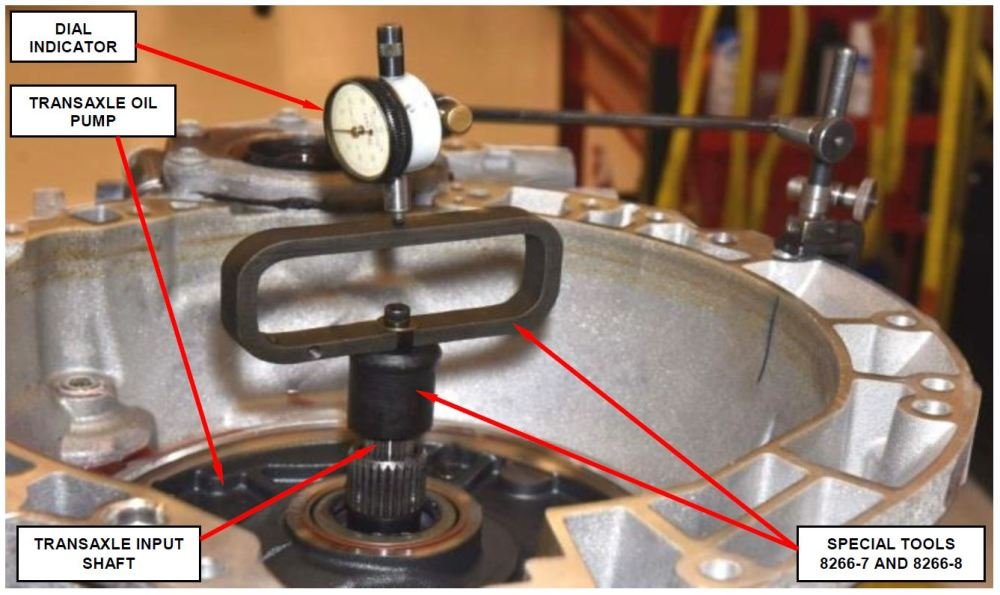 medium resolution of measure input shaft end play