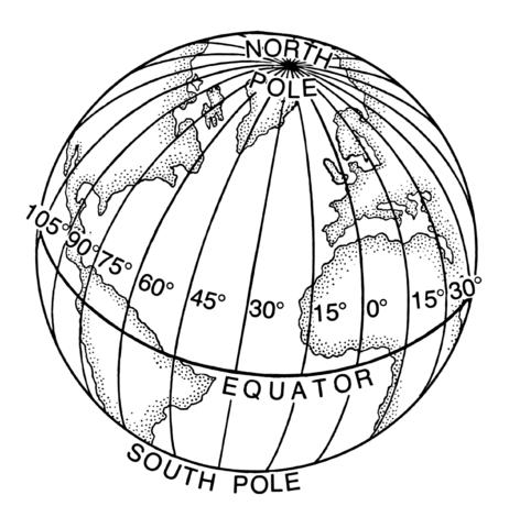 Il sistema di coordinate relativo e assoluto: distanza
