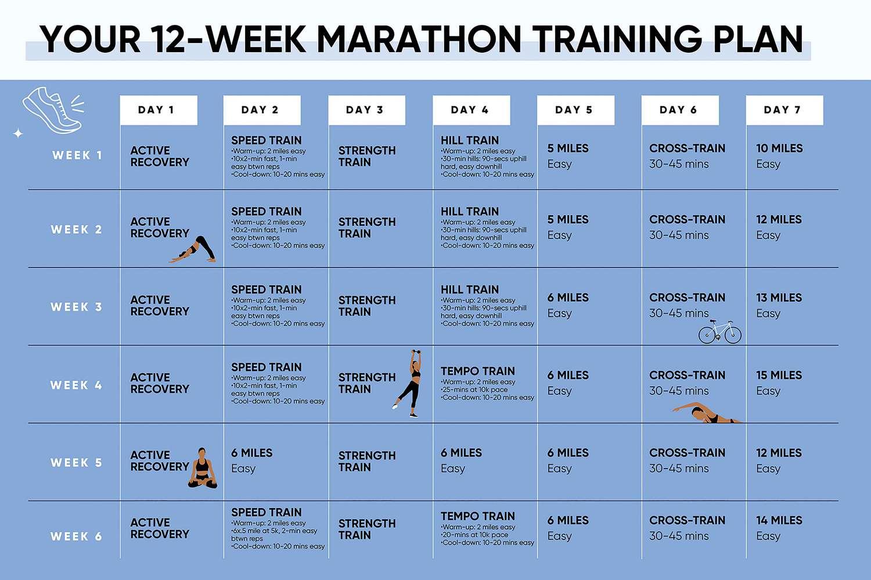 Your 12 Week Marathon Training Schedule