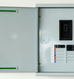 how to install an electrical subpanel [ 2956 x 1970 Pixel ]