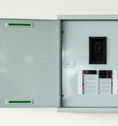 electric subpanel home electrical load [ 2956 x 1970 Pixel ]