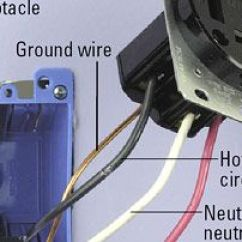 240v Receptacle Wiring Diagram House Outlet Installing A 240 Volt Install 10 3 Nm Cable Or Run Four Gauge Wires Through Conduit Greenfield From The Service Panel To Box