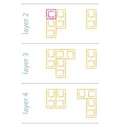 birds eye view illustration of how to create concrete block bar [ 1080 x 1620 Pixel ]
