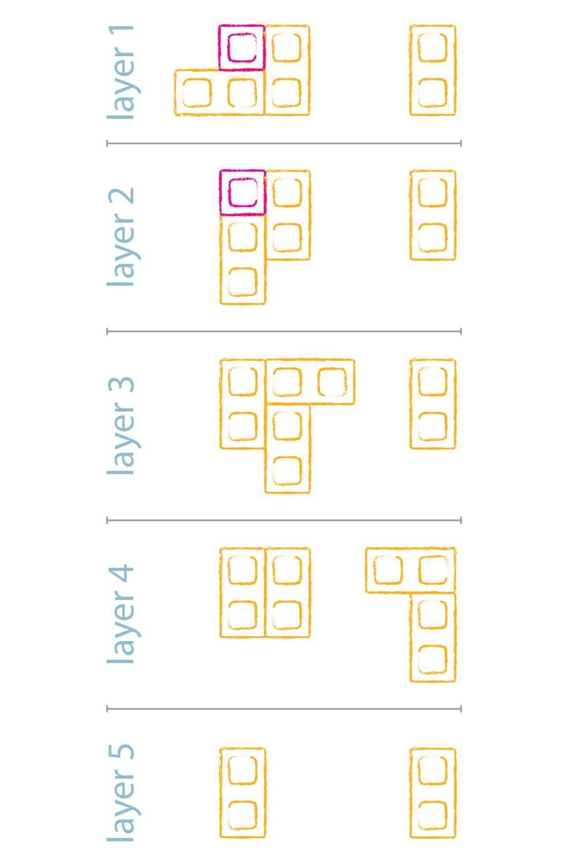medium resolution of birds eye view illustration of how to create concrete block bar