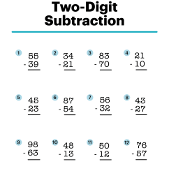 8 Subtraction Worksheets for First Through Third Graders   Parents [ 3300 x 2550 Pixel ]