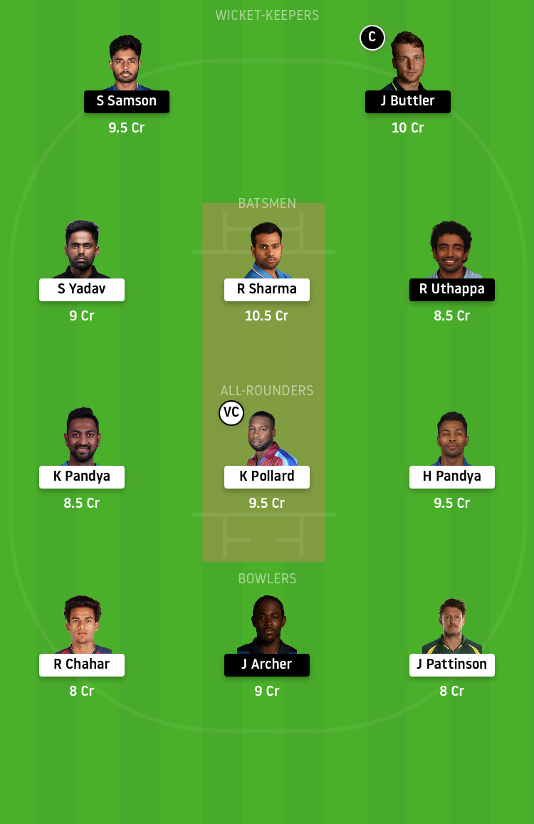 Mumbai Indians vs Rajasthan Royals Dream11 Prediction