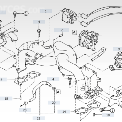 2005 Subaru Legacy Radio Wiring Diagram Dometic Standard Ct Thermostat P0400 Exhaust Gas Recirculation Flow Malfunction – Readingrat.net