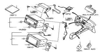 ae64.com — Subaru Navi Transplant harness installation