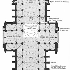 Cathedral Architecture Gothic Arches Diagram Volcano Pipe Floor Plan Glossary Ariel View The Pillars Of Earth Cathedrals Are Some Most Intricate Works Art Ever Created Built By Countless Men Over Decades There A Lot Pieces To These Architectural