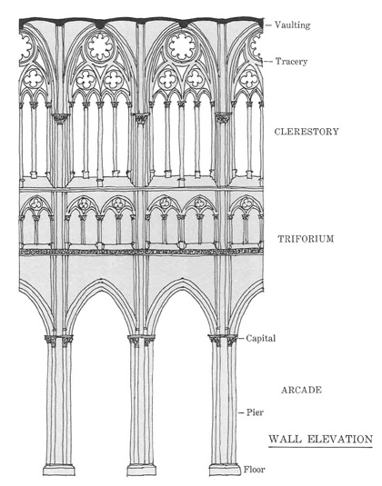 cathedral architecture gothic arches diagram 4 circle venn template floor plan glossary ariel view the pillars of earth wall