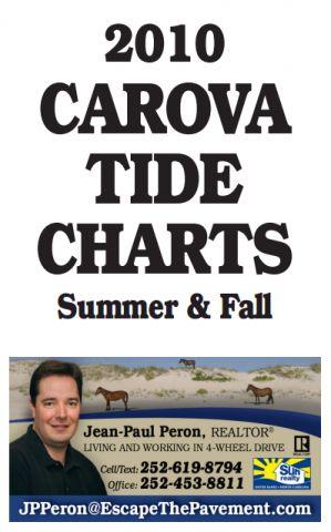Tide Chart Obx Nc Rebellions