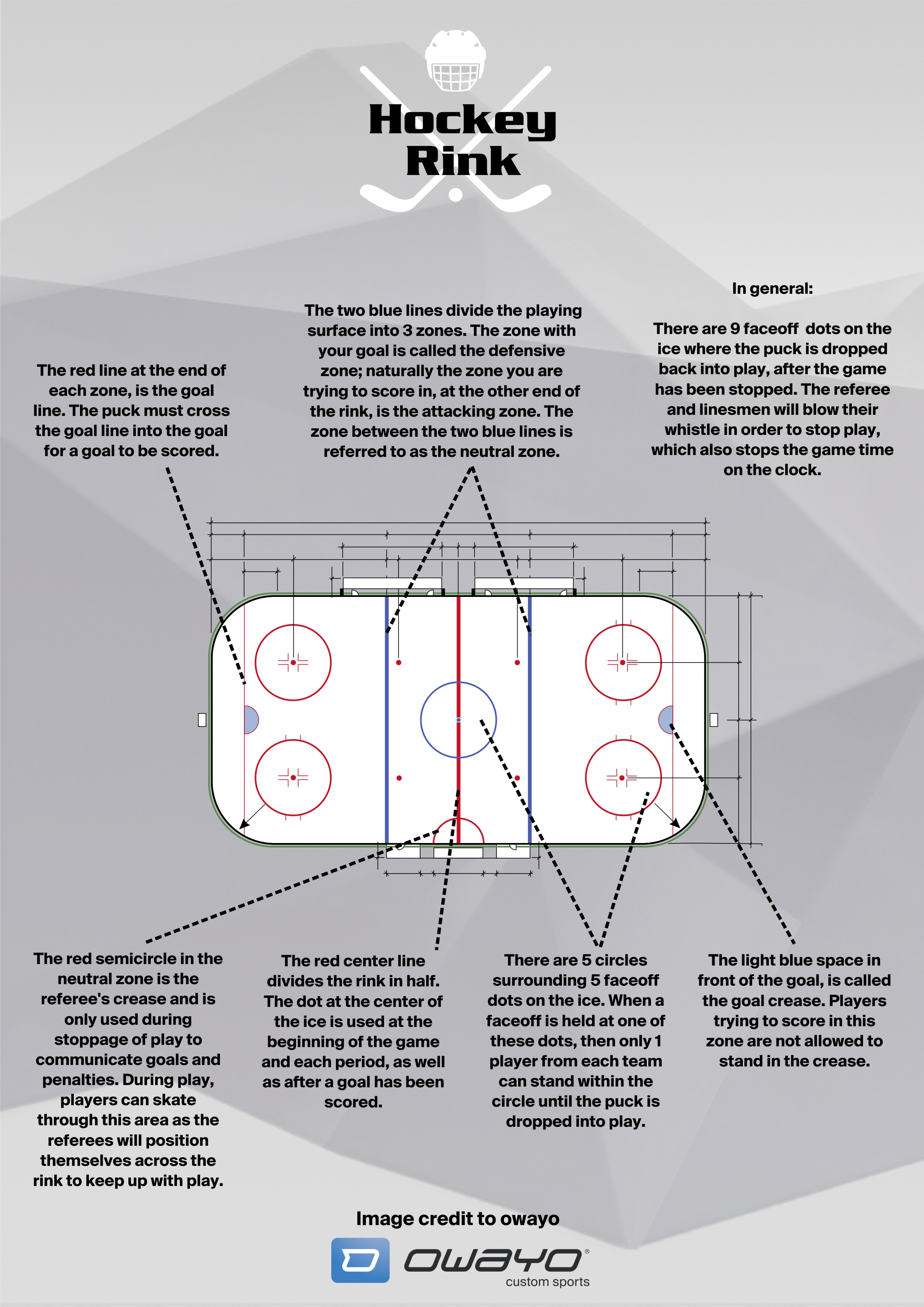 hockey player diagram wiring fluorescent lights in parallel rules of explained simply a guide for beginners the rink