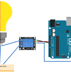 the ac powered device is connected to the relay as described in the introduction section the vcc pin on the relay is connected to the 5v out on the arduino  [ 1788 x 1449 Pixel ]