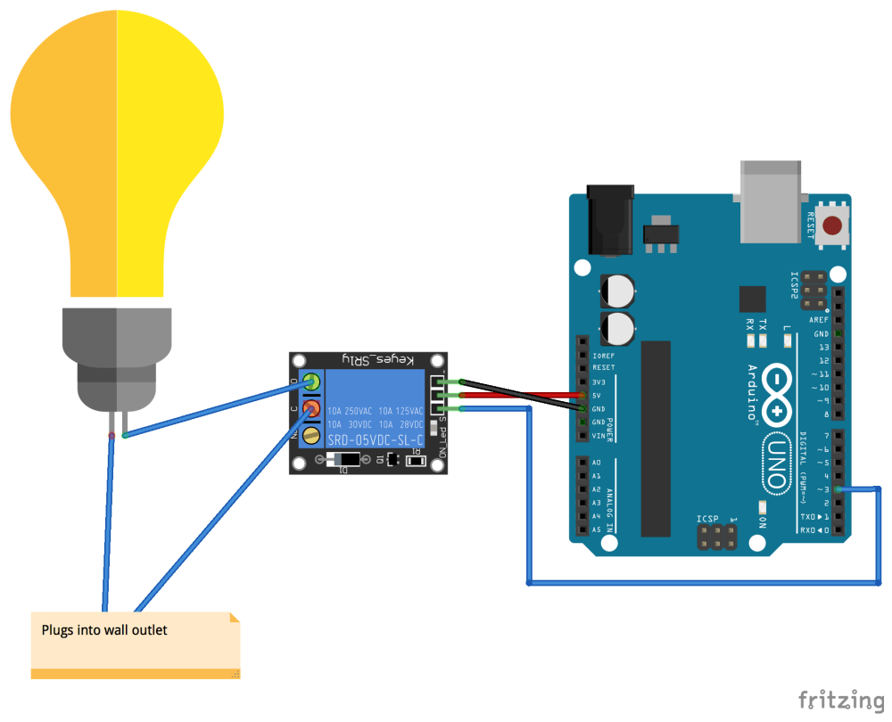 medium resolution of the ac powered device is connected to the relay as described in the introduction section the vcc pin on the relay is connected to the 5v out on the arduino