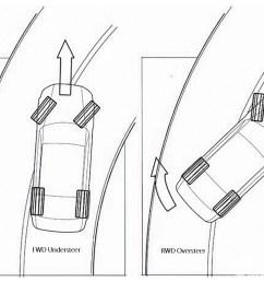 steering guide [ 1024 x 768 Pixel ]