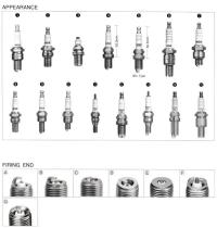 Choosing the Right Spark Plugs for the Best Performance ...