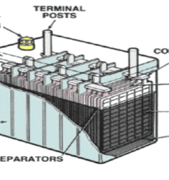 car battery diagram wiring diagram explained cat pump diagram car battery diagram wiring diagram third level [ 1274 x 656 Pixel ]