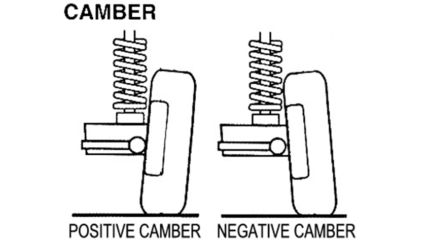 Does negative or positive camber affect your car tyres
