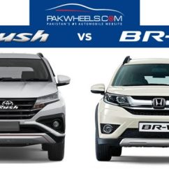 Grand New Veloz Vs Brv Avanza 1.3 G M/t Basic Toyota Rush Honda Br V A Brief Comparison Pakwheels Blog If You Have Been Following Our Then Surely Are Aware Of The Upcoming In Pakistan Sources Confirmed That Will Be
