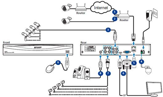 Kguard Kit de Vigilancia AHD DVR 8 canales + 4 cámaras HD