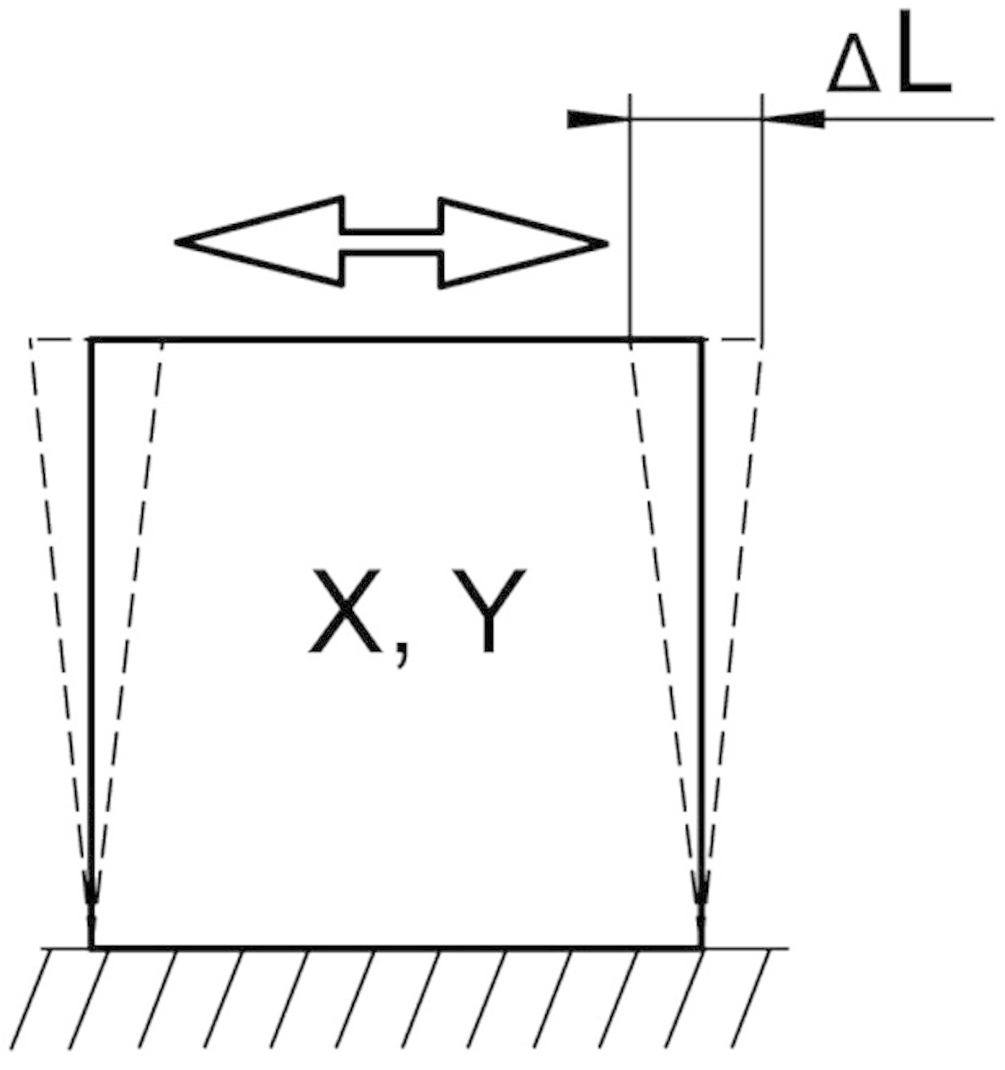hight resolution of principle of shear motion l refers to the travel range