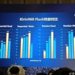 huawei-unveils-the-kirin-960-chipset111