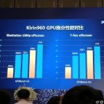 huawei-unveils-the-kirin-960-chipset1212121c