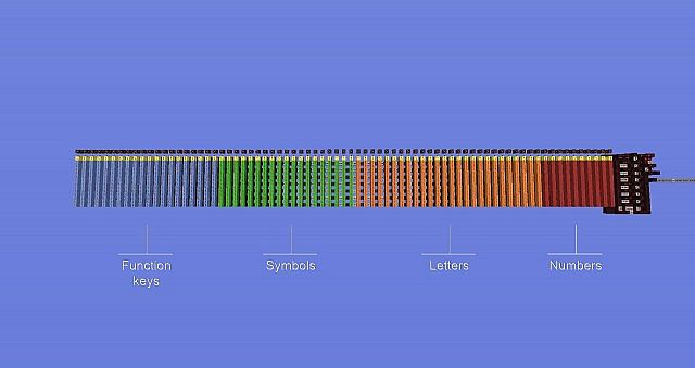 Minecraft Redstone How To Generate A Predetermined Number Of Pulses