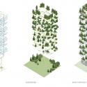 En Construcción: El Primer Bosque Vertical / Boeri Studio (7) Esquemas