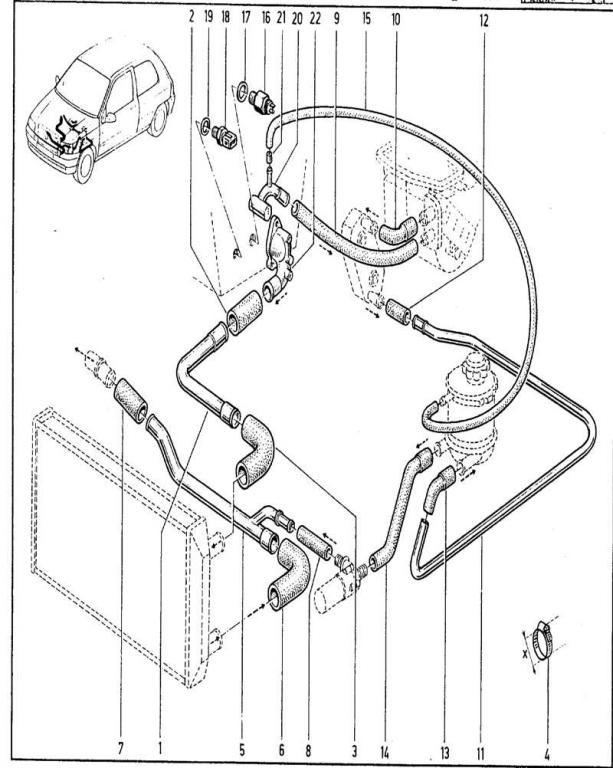 Manual Clio 2