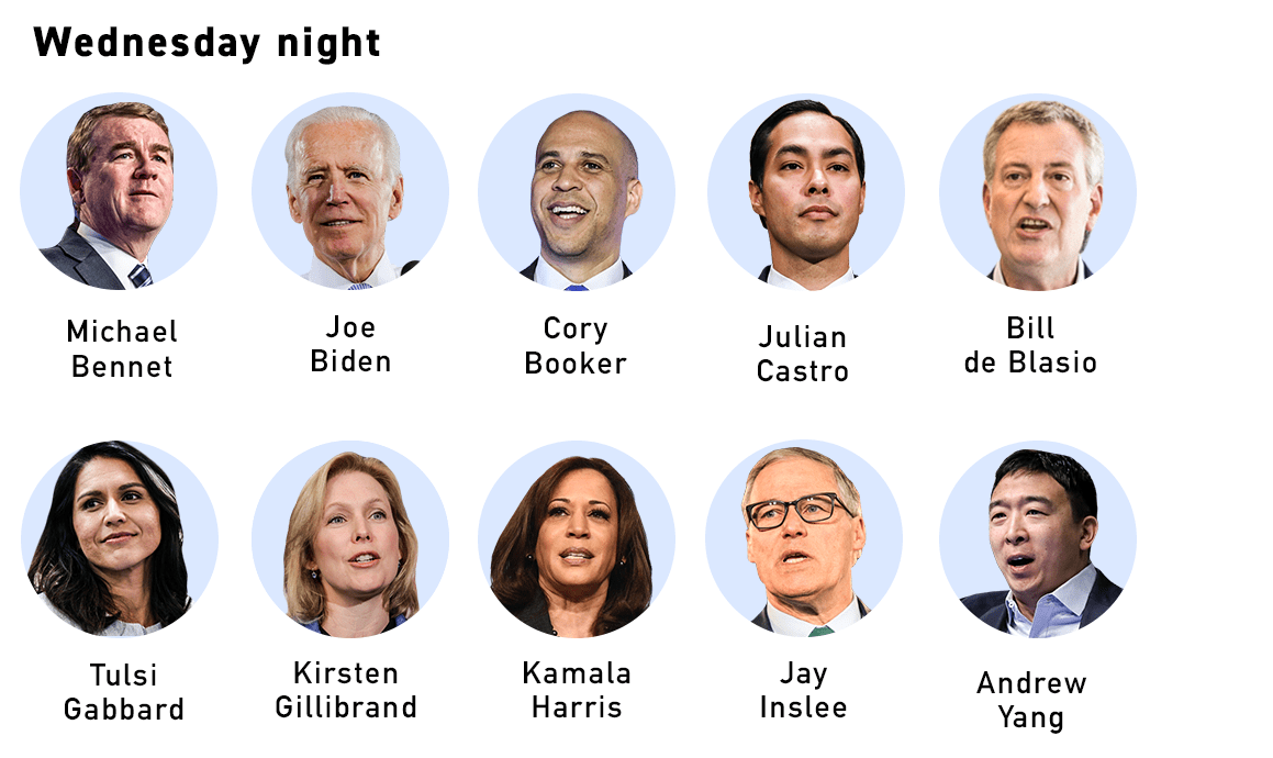 The lineup for the second 2020 Democratic debates