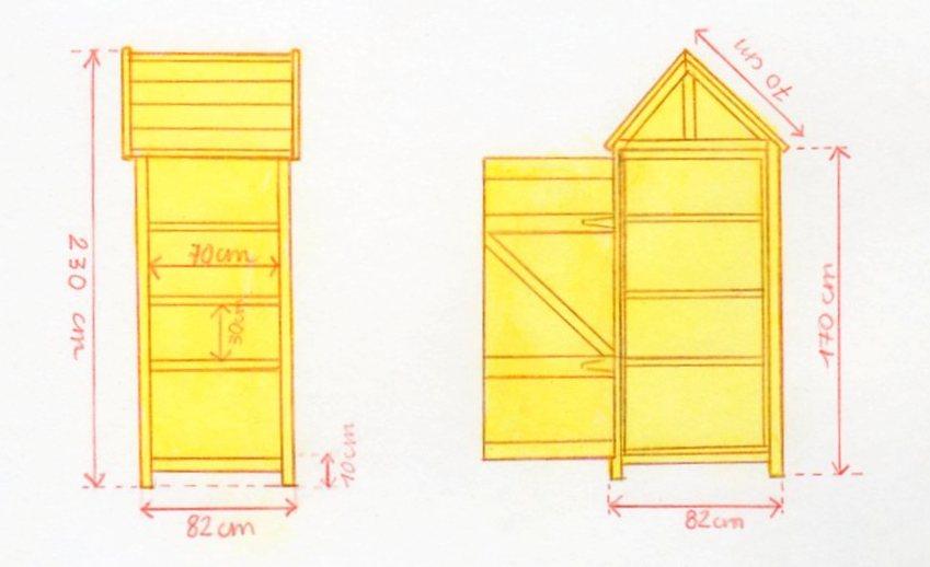 Construire Une Cabane Outils Pratiquefr