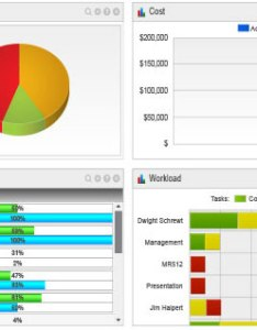Project software can create dashboards and reports to replace gantt charts also chart alternatives projectmanager rh