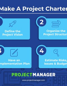 steps to making  project charter also quick guide charters rh projectmanager