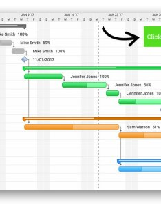 Online project planning software projectmanager   gantt chart also the ultimate guide to charts rh
