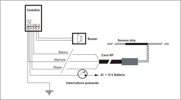 Schema Elettrico Sensori Di Parcheggio Anteriori: Progetti