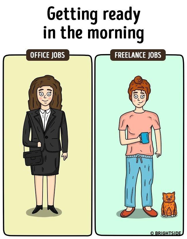 Hasil gambar untuk pekerja freelance