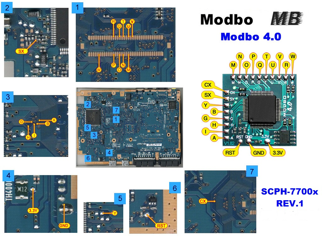 hight resolution of v15 modbo modchip installation diagram william quade rh quade co ps2 controller diagram keyboard wiring diagram