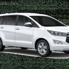 All New Kijang Innova Diesel Vs Bensin Warna Mobil Grand Avanza Harga Toyota 2019 Diskon Promo Februari Di Jakarta Rajamobil Com