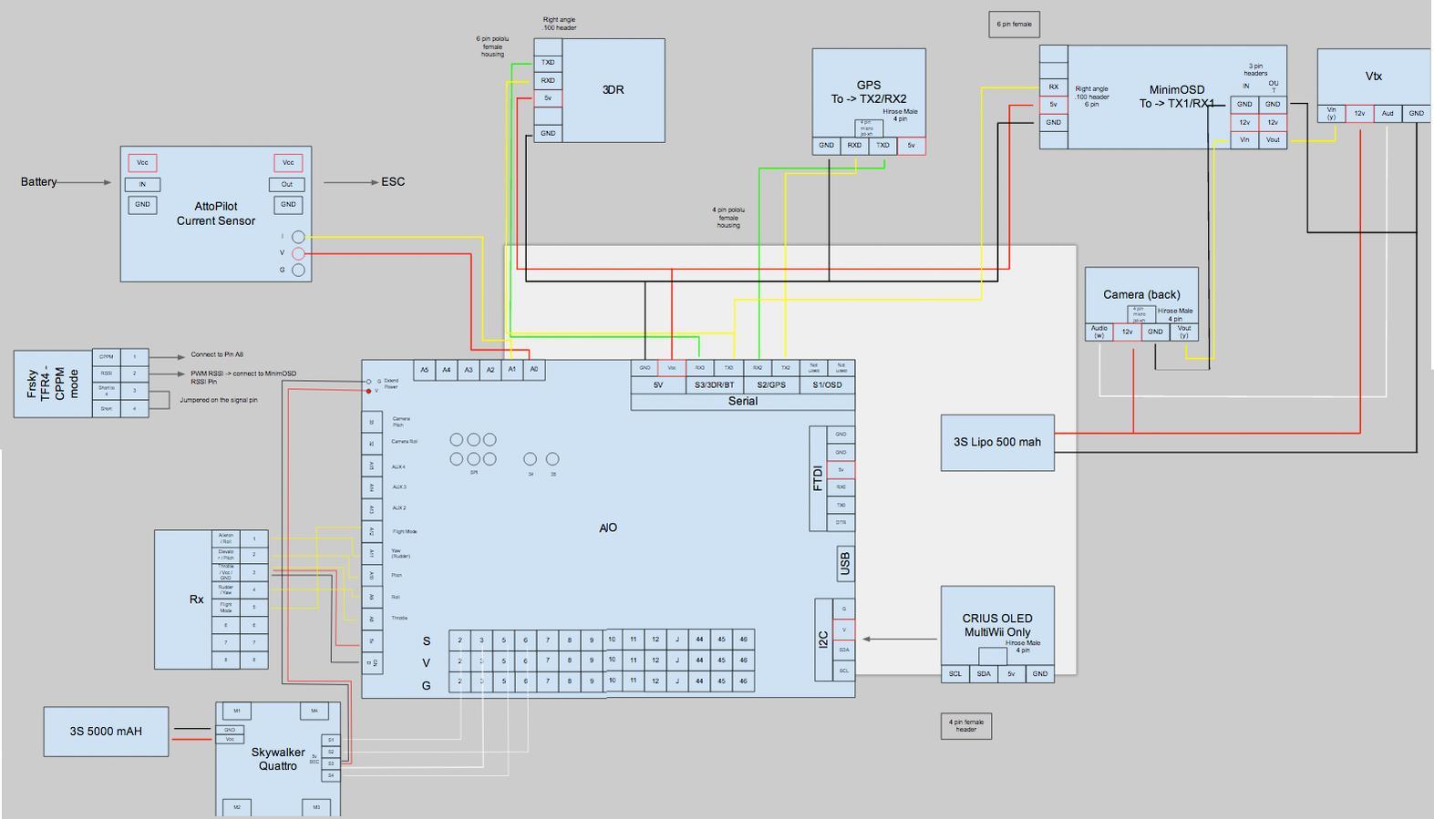 fpv wiring diagram headlight relay mod attachment browser: crius-wiring-diagram---v2.jpg by mochaboy - rc groups