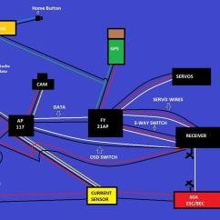 Fpv Quadcopter Wiring Diagram 2003 Nissan Pathfinder Engine Attachment Browser Jpg By Khaled