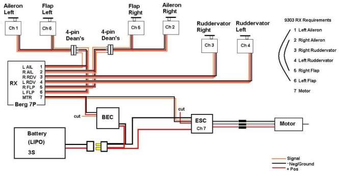 boat trailer wiring diagram 4 way wiring diagrams trailer wiring diagram 4 way printable