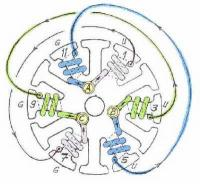 diagram of 12 pole stator windings needed please  RC Groups