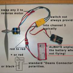 Brushless Motor Wiring Diagram Venn Example Math Problems Rc Esc Free Engine Image For User Manual Download